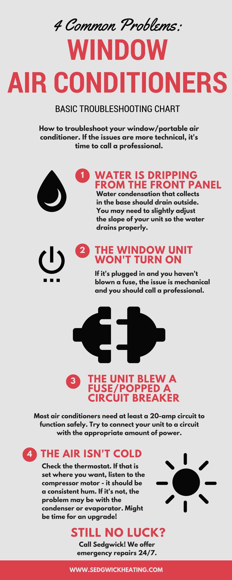 Quick Fix Air Conditioner Chart